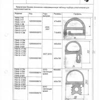 Уплотнительная резина на ПКА Чувашторгтехника